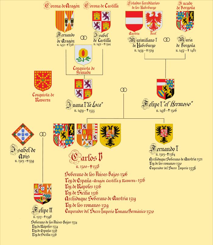 700px-Herencia_del_Emperador_Carlos_V,_Carlos_I_como_Rey_de_España.svg