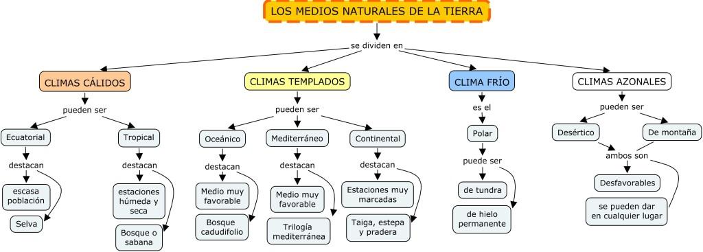1-05 LOS MEDIOS NATURALES DE LA TIERRA
