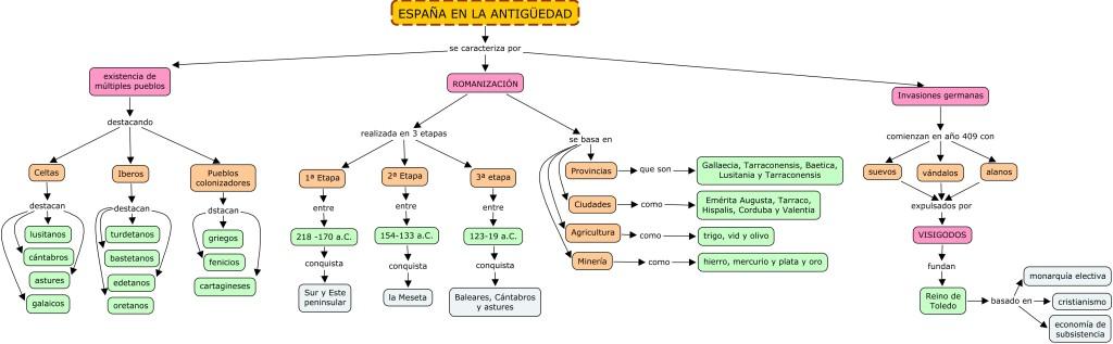 1-12 ESPAÑA EN LA ANTIGÜEDAD