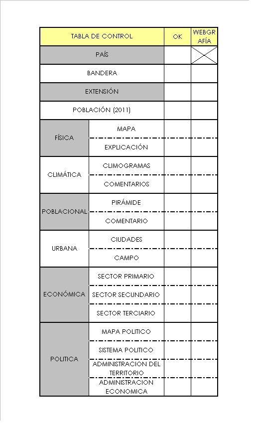 tabla de control